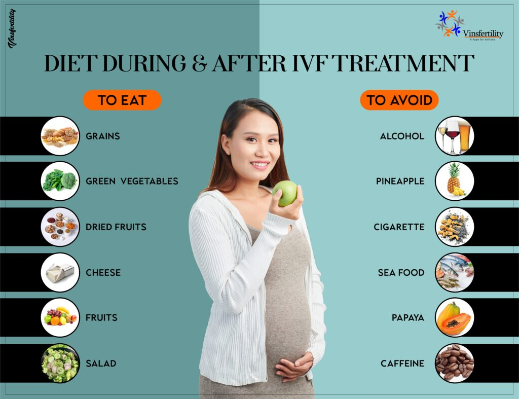 Foods during ivf treatment